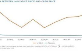 美股入门 - 通过 Nasdaq Total View 和 NOII 洞察美股交易(包括首次公开发行竞价)