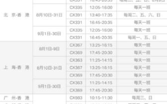 留学生返加攻略之内地直飞以及香港转机篇