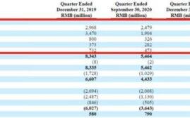 新股前瞻   传携程通过港交所聆讯,千亿OTA巨头二次上市在即